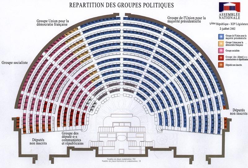 repartition-des-groupes-dans-lhemicycle